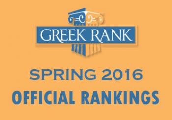 GreekRank Rankings Spring 2016
